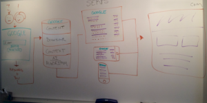 How Search Works Whiteboard